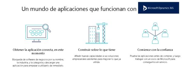 ¿Qué es la Transformación Digital según Microsoft?