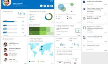 Tu herramienta de Inteligencia de Mercado: Dynamics 365 Customer Insights