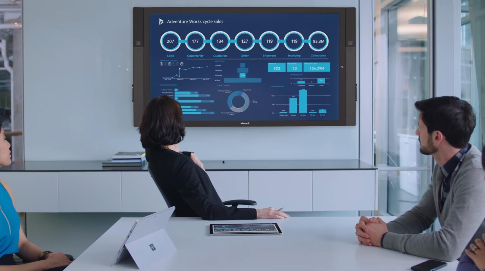 Imagen de la noticia Microsoft lanza  nuevas capacidades de IA en Dynamics 3...