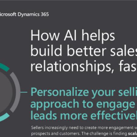 Vende con más inteligencia convirtiendo los datos en conocimientos procesables