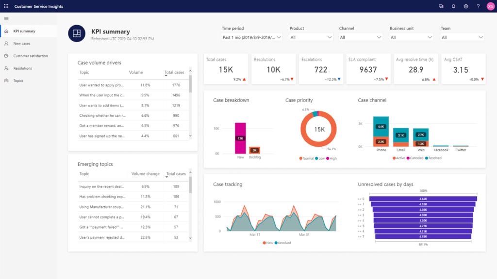 Captura de pantalla de la interfaz de Dynamics 365 Customer Service Insights