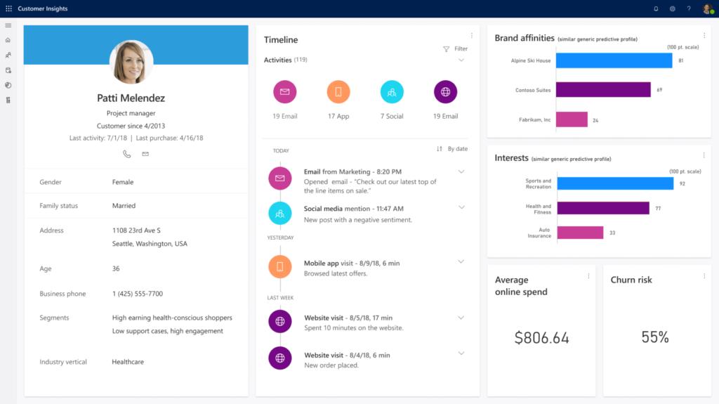 Captura de pantalla de la interfaz de Dynamics 365 Customer Insights
