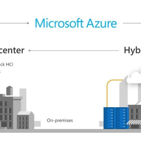 ¿Conoces Azure Stack HCI?