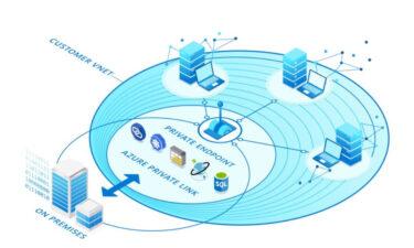 Descubre como  Azure nos ofrece  un entorno hospedado de forma aislada con Private Link.