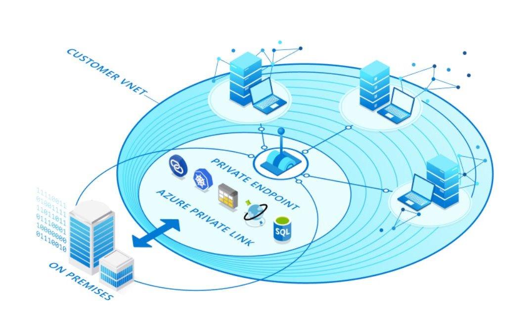 Imagen de la noticia Descubre como  Azure nos ofrece  un entorno hospedado d...